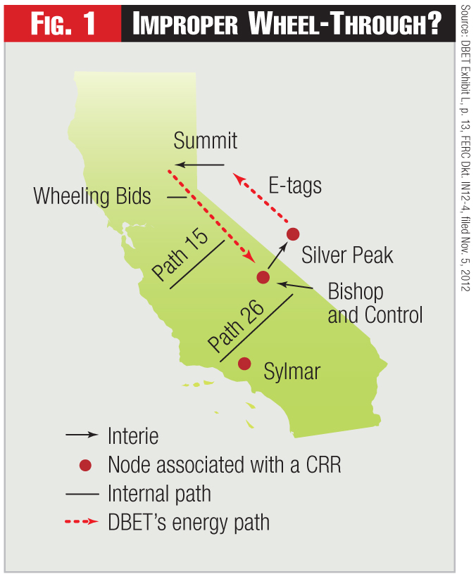 "In referring the Deutsche Bank matter to FERC for possible enforcement action, the California ISO's department of market monitoring found that DBET traders had established a pattern of circular trading, by purchasing power exports out of CAISO at the Silver Peak intertie node, moving them across Sierra Pacific Power transmission to the Summit node (the E-Tag dotted line), and re-importing the same power back into CAISO, to be wheeled back to the starting point, in a manner ""inconsistent with ISO and FERC ma"